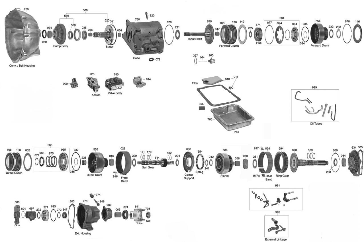 Ford Fmx Racing Automatic Transmission Diagram Ford Auto