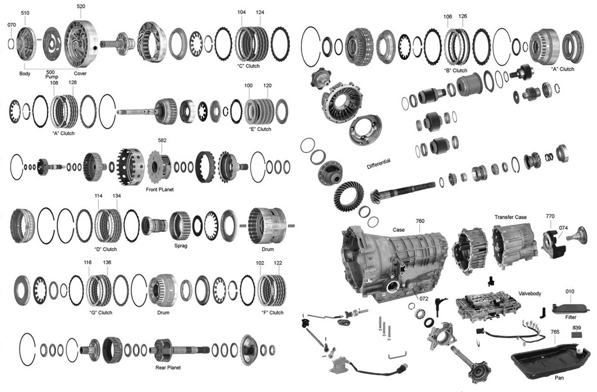 Bmw Zf Transmission Parts Cost Of Dct Transmission Flush
